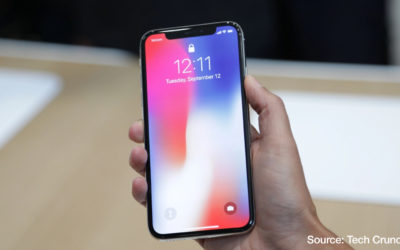 DiSa is the Answer to iPhone X Theft